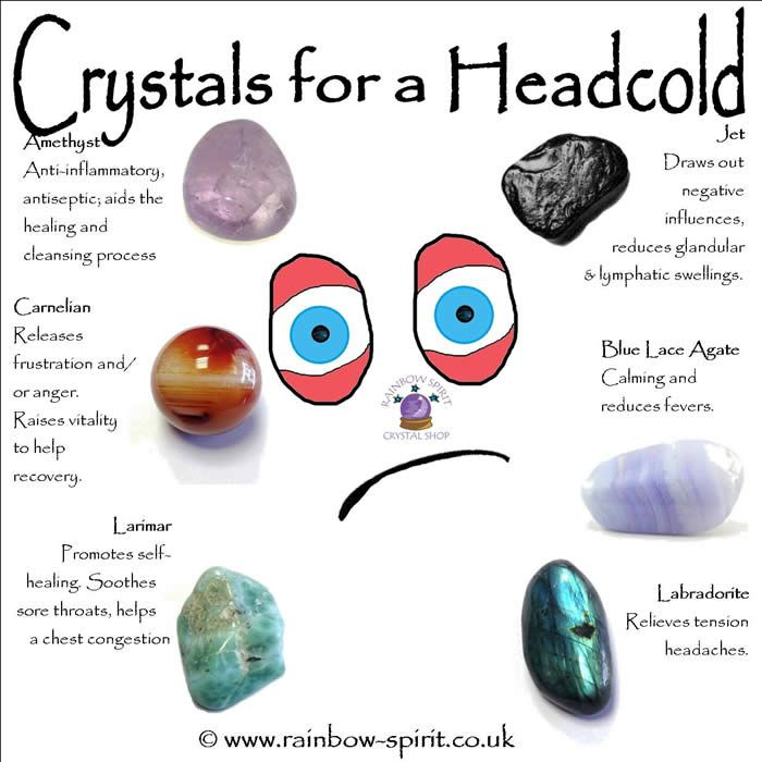 My poster showing crystals with healing properties helpful in treatment of a head cold