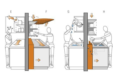 Height And Depth Of Kitchen Worktops Planning