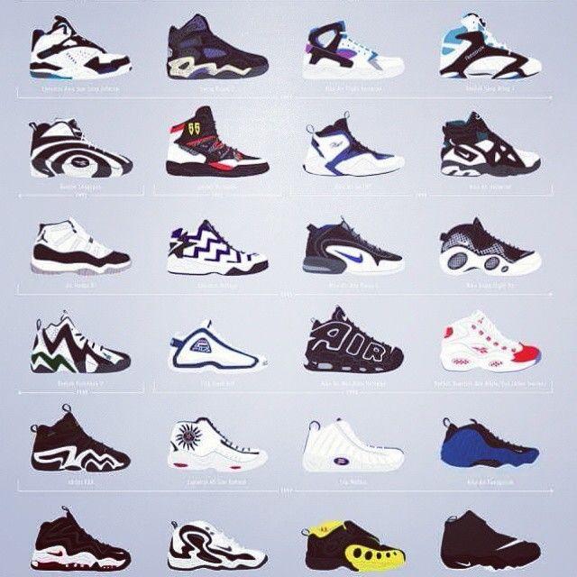 90'lı yılların spor ayakkabıları... #nostalji #nostalgia #anı #hatıra #geçmiş #90 #90lar #90lıyıllar #tebessüm #instagood #love #me #instalike #ayakkabı #spor #basketbol