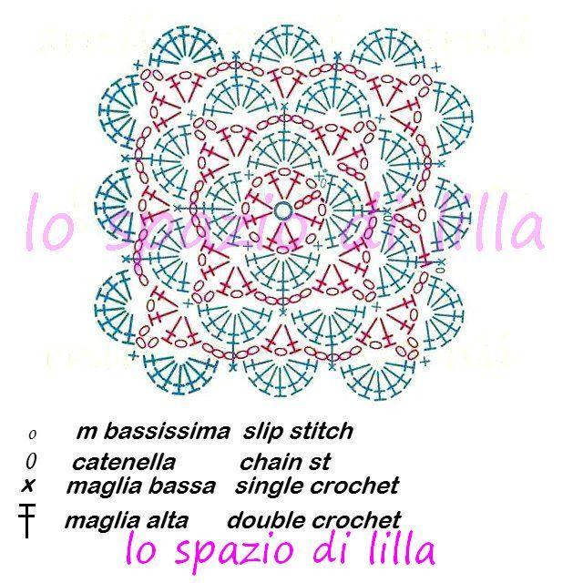 Facciamo insieme...la piastrella crochet con i ventaglietti / Let's make together...the crochet fan square