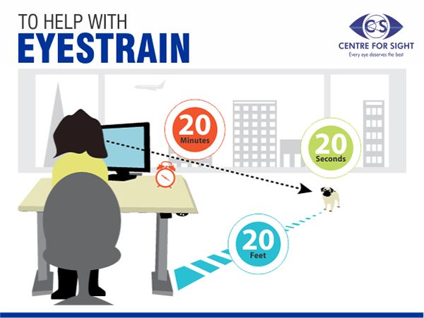 Reduce the digital eye strain with 20-20-20 exercise. #DigitalEyeStrain #Exercise