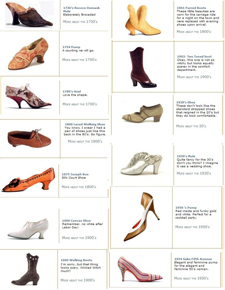 Shoes Types For Mens