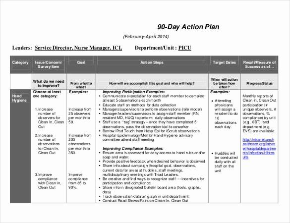 90 Day Action Plan Template Unique 37 30 60 90 Day Plan Templates Word Pages Pdf Google Docs Action Plan Template 90 Day Plan Business Plan Template