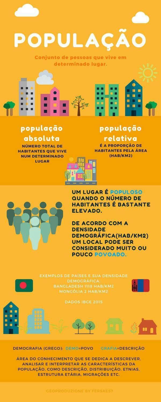 Populacao Densidade Demografica Populoso Povoado Atualidades