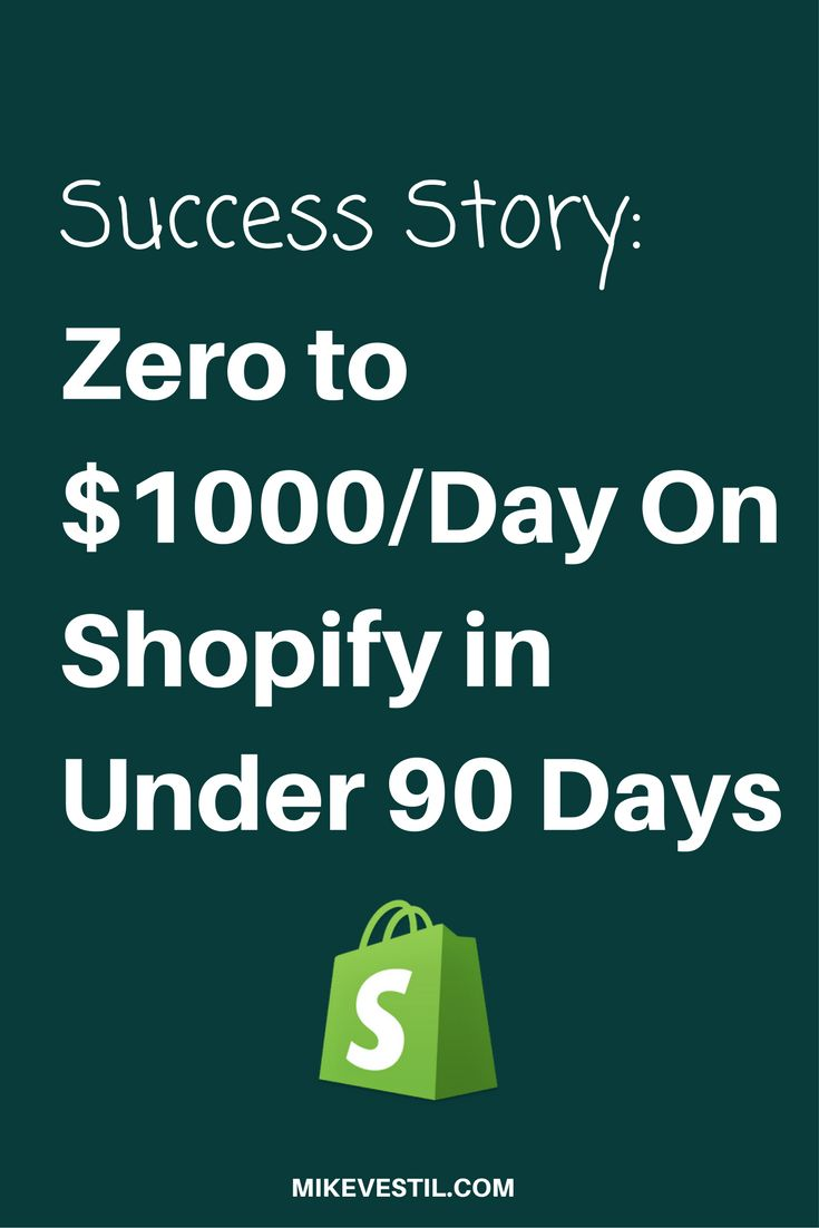 Zero to $1000/Day On Shopify in Under 90 Days (STUDENT SUCCESS) – Mike Vestil | Entrepreneur + Passive Income Tips