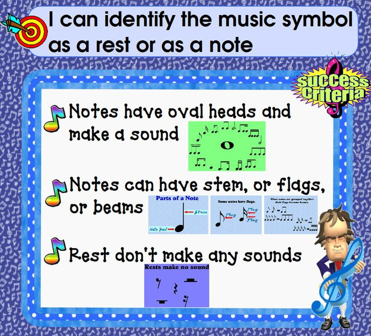 Image result for learning goals and success criteria for music
