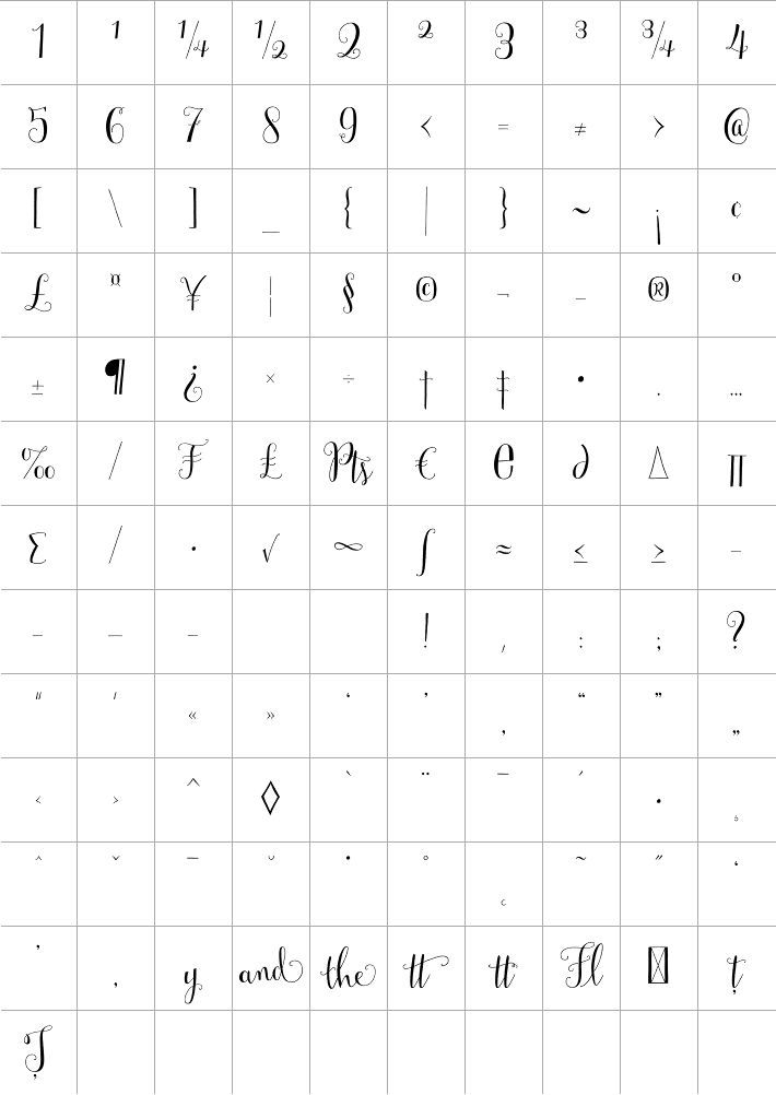 Mulberry script pro font love pinterest fonts