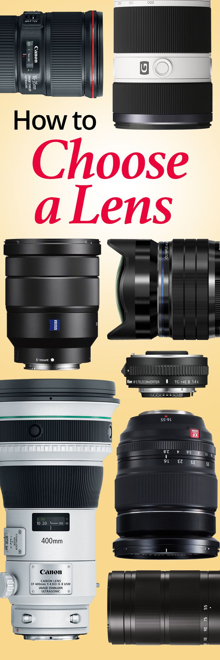 Choosing and using a lens for an SLR