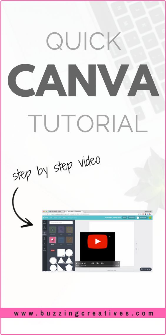 step by step canva tutorial with video and text, canva for beginners