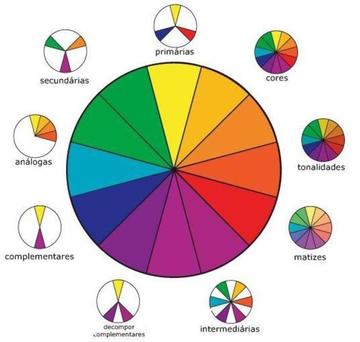 como ter a sua propria roda de cores - Pesquisa Google
