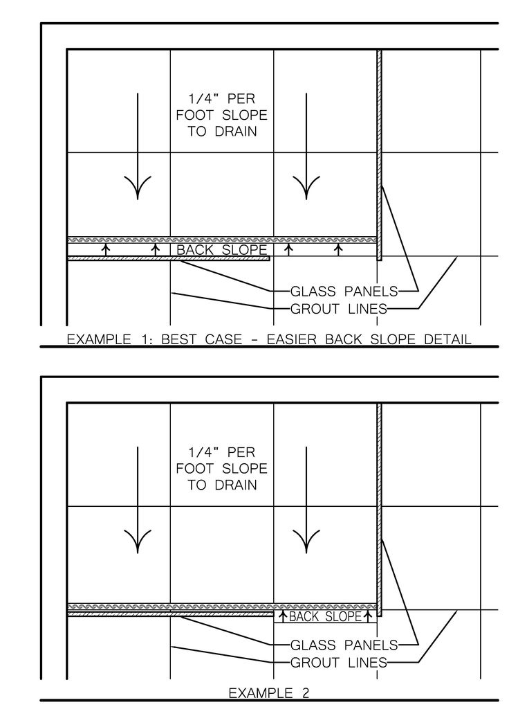 shower drain installation bathroom ideas in concrete floor tile instructions tool
