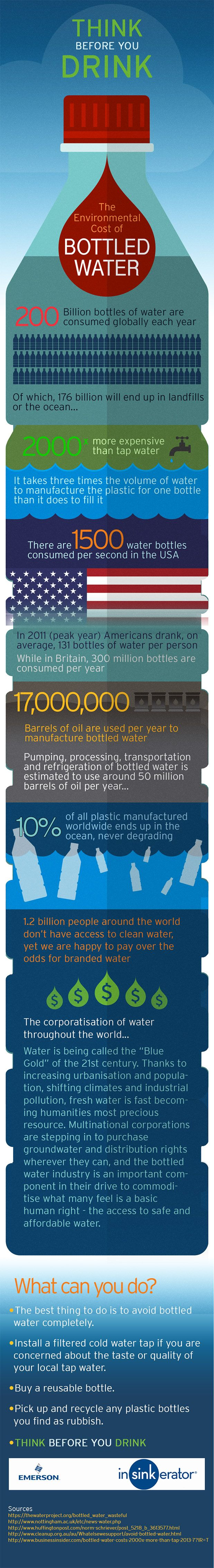 Think Before You Drink! Infographic from Insinkerator – The environmental cost of bottled water. Visit InSinkErator for an array of instant hot and cold water taps that can be used to refill your reusable receptacle.