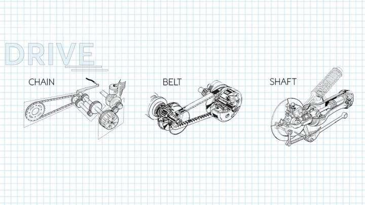 Pin On Motorcycle Diagram