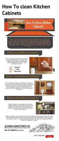 Infographic: How To Clean Kitchen Cabinets