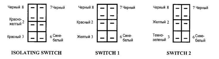switches.jpg (800×218)