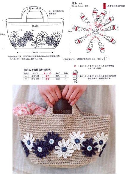 코바늘가방 / 심플하고 예쁜 코바늘 플라워 가방도안