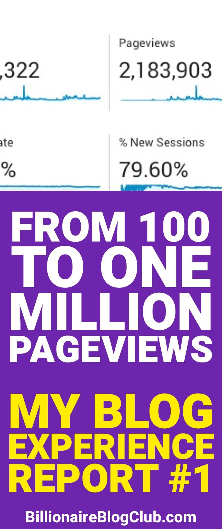 Want to understand what it takes to go from 100 pages to 1 million pageviews? I share my experience with growing my blog in this experience report.