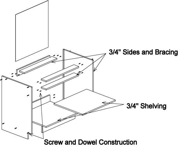 Kitchen Cabinet Construction Drawings : Images about cabinets on pinterest base