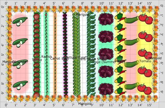 Gartenpläne Kleine Gärten Kleiner garten pläne