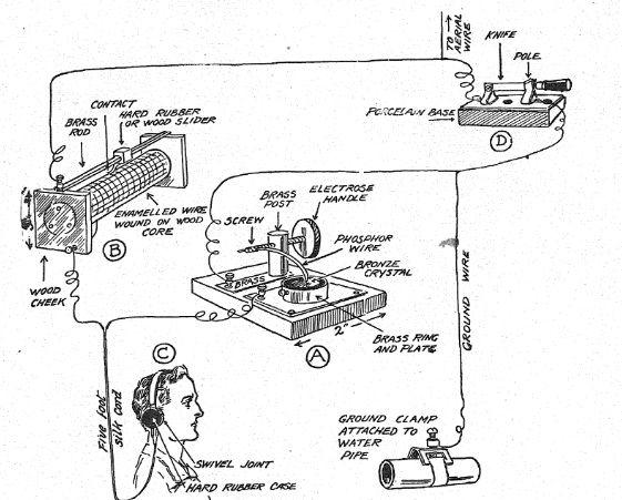 587 best vintage crystal radios images on pinterest