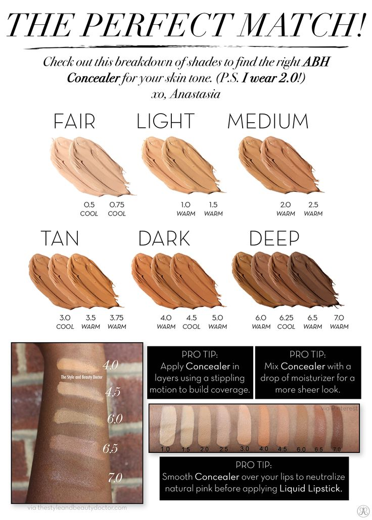 Beyond the Brow | Official Blog of Anastasia Beverly Hills - Find Your ABH Concealer Pinterest--»@JESSICADELAO20