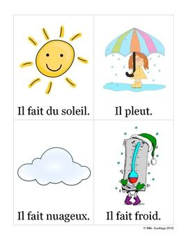 Weather Flashcards (French) - Le temps