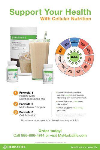 Cellular Nutrition Poster - Herbalife Nutrition