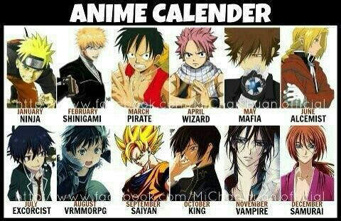 Anime Calendar, text, birthday game, month, Anime characters, crossover, role, Naruto, ninja, Ichigo, Bleach, Shinigami, Luffy, One Piece, pirate, Natsu, Fairy Tail, wizard, Tsuna, Hitman Reborn!, mafia, Edward, Fullmetal Alchemist, alchemist, Rin, Blue Exorcist, exorcist, Kirito, Sword Art Online, VRMMORPG, Goku, Dragonball Z, Saiyan, Lelouch, Code Geass, king, vampire, samurai, text; Anime  Please tell me the names of the missing Animes and/or characters if you know