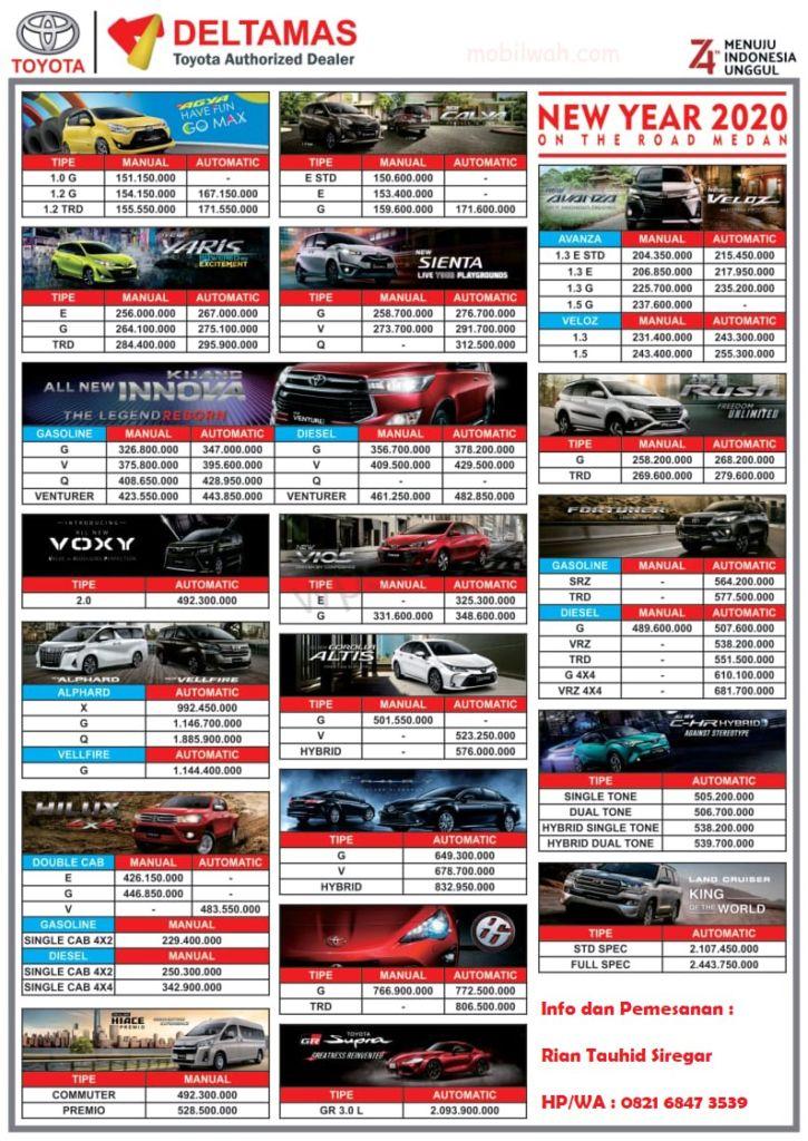 Daftar Harga Toyota Medan 2020 Toyota Land Cruiser Kota Medan