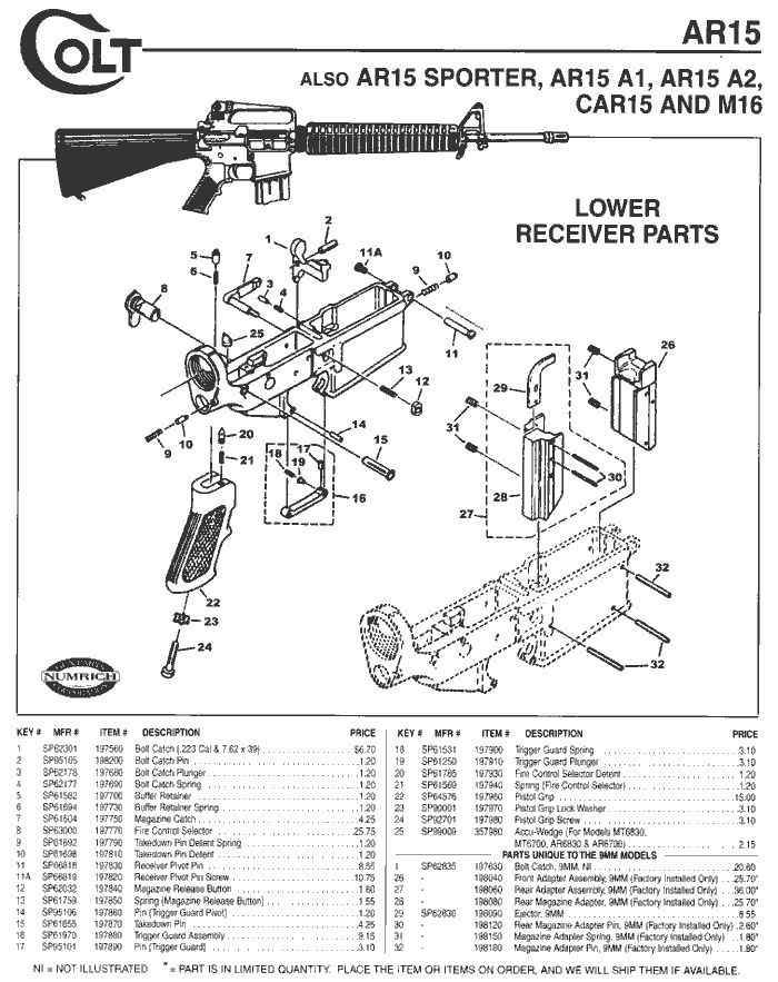 Colt Ar 15 Diagram Easy To Read Wiring Diagrams