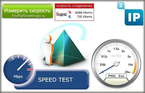 2IP, Спидтест (speedtest), Яндекс Интернетометр — как измерить скорость интернета, узнать IP адрес и проверить порт онлайн  Источник: http://ktonanovenkogo.ru/web-obzory/obzor-poleznyx-onlajn-online-servisov-dlya-vebmasterov-vypusk-6.html#ixzz2r4et3QGb