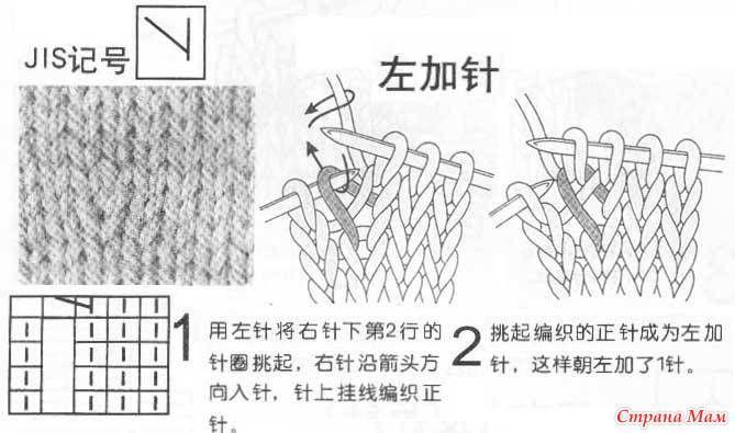 Условные обозначения к японским схемам вязания. Спицы.