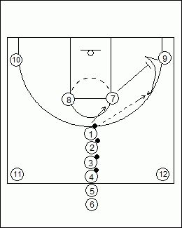 12 Player Basketball Shooting Drill