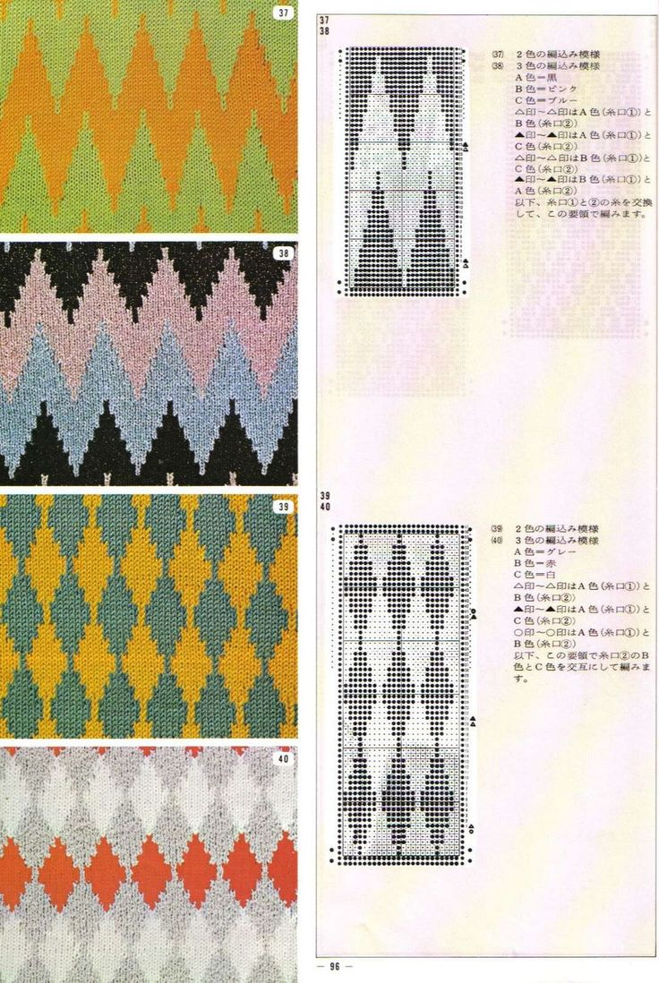 52 best punch card patterns images on pinterest loom knitting adfgxrqm bankloansurffo Images