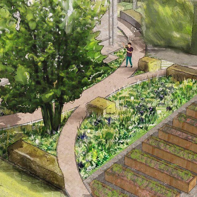 """Ещё одна зона в нашем проекте """"Равновесие"""" - """"Ситцевый луг"""". Посадки, имитирующие луговое сообщество. Солнечный, бело-голубой ситчик, сплетённый из ромашек, гераней, дикой моркови, люпинов, тысячелистников, синеголовников и прочего разнотравья. Рядом с ним на солнышке разместился сад пряных трав и небольшой огород.  #vns_design #ситцевыйлуг #itsakindofmagic #отцветногоэскизадоцветущегосада #отвизуализациикреализации #дмитрийандреичлучшевсех  #3d #gardendesign #gardenparterre #flowerparterre…"""