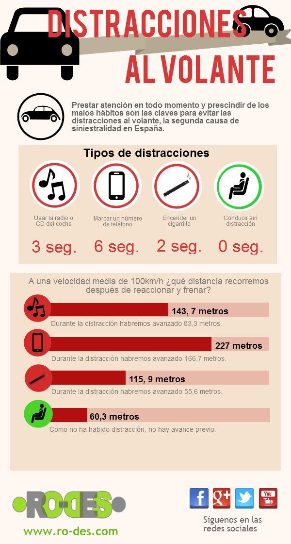 #Infografia Las distracciones al volante