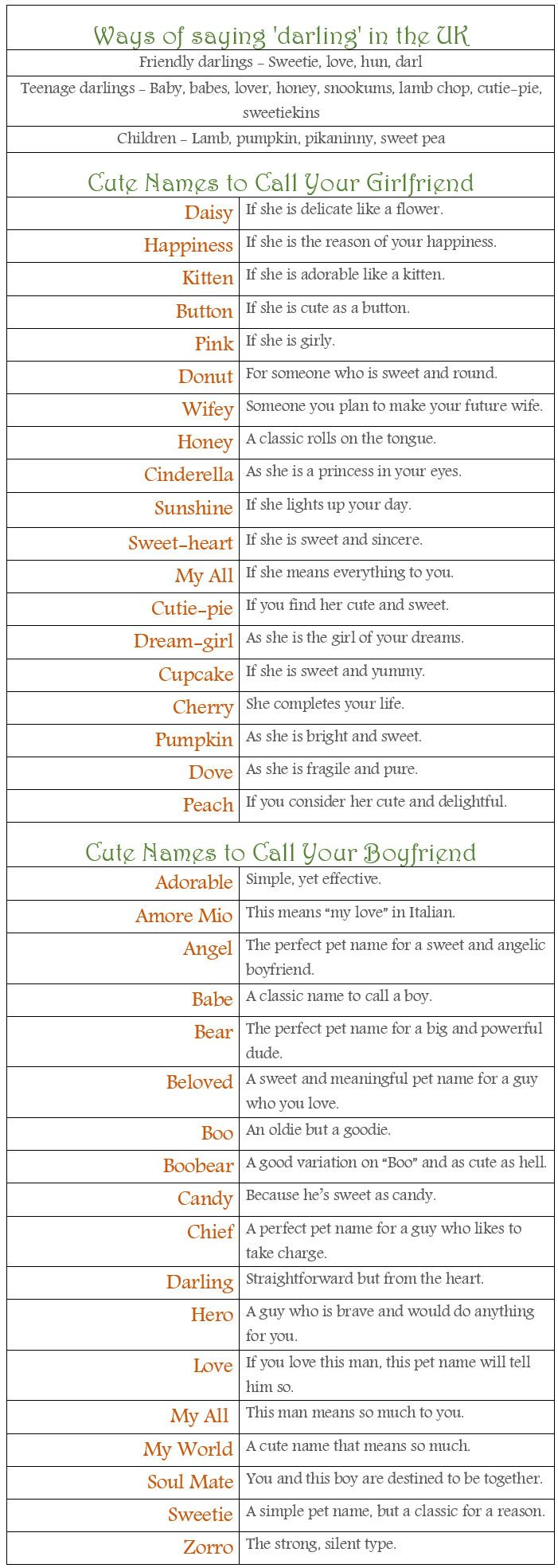 silly pet names for girlfriend
