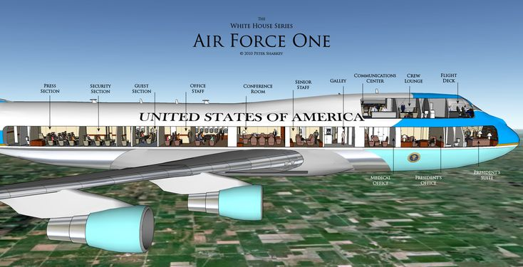 Inside air force one | So we're all familiar with Air Force One - the President's Private 747 ...