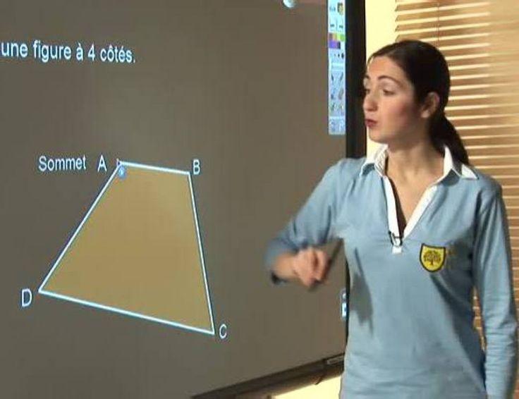 Le quadrilatère : définition et vocabulaire  Un quadrilatère est un polygone à quatre côtés. Comme dans un triangle, on retrouve les sommets, les angles et les côtés. Il existe 4 quadrilatères particuliers : le carré, le rectangle, le losange et le cerf-volant.