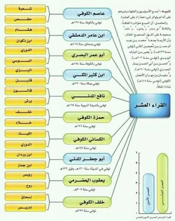 Pin By سنا الحمداني On أهل الله وخاصته Beautiful Arabic Words Words Map Screenshot