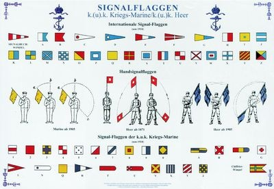 Flags and pendants of the Imperial (and) Royal Navy
