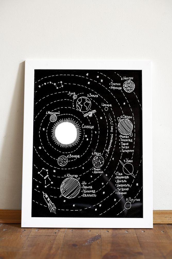 Принт «Солнечная система»