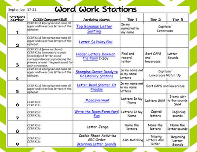 A Differentiated Kindergarten: Differentiated Word Work Plan . . . and so it begins.  Examples of how to differentiate