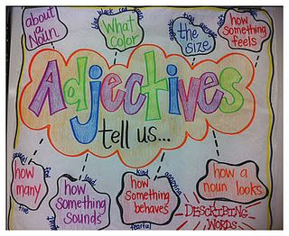 Adjective Anchor chart. LOVE! I want to make one for all parts of speech. Can my Post-It chart paper get here already?!?!