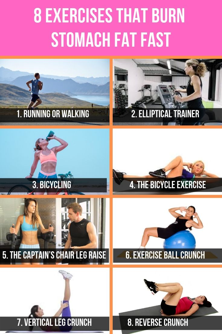 Pin On Flat Belly Workout