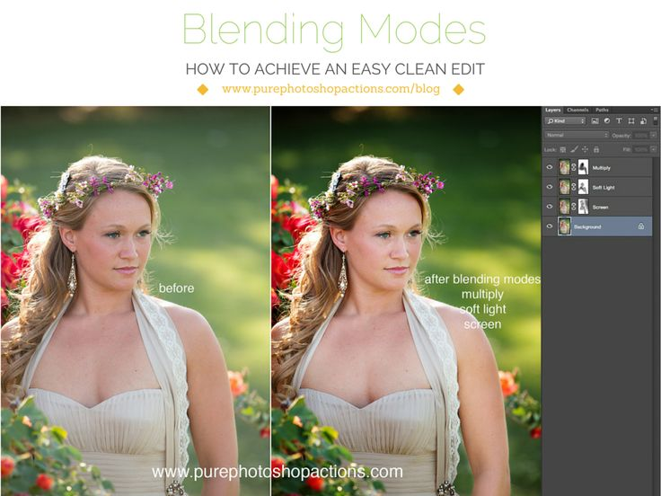Photoshop Blending Modes--How to Use Them