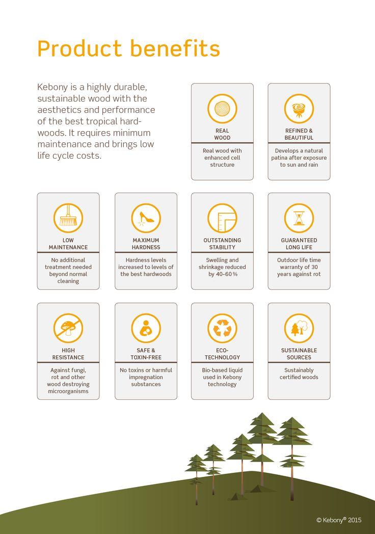 10 Benefits of Kebony Wood