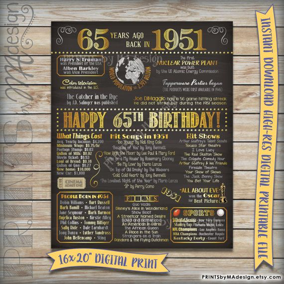 65th Birthday 1951 Printable Chalkboard Poster -- A fun birthday poster filled with facts, events, and tidbits from 1951. Makes an excellent