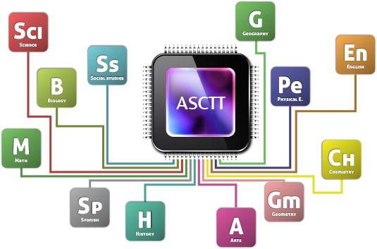 ascTimetables Complex
