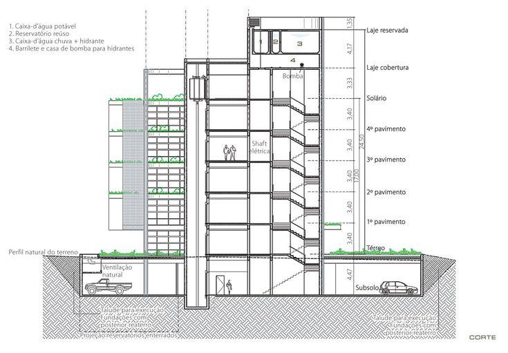 Projeto arquitetônico desenvolvido pelo arquiteto Siegbert Zanettini para a nova sede do Tribunal de Justiça do Distrito Federal e dos Territórios, em Brasília, conta com elementos como uma implantação longitudinal no eixo noroeste-sudeste.
